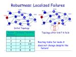 robustness localized failures