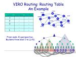 viro routing routing table an example
