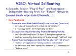 viro virtual id routing1