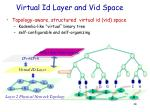 virtual id layer and vid space