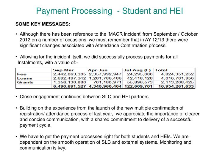 Payment Processing  - Student and HEI