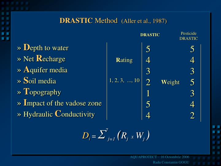 Pesticide DRASTIC