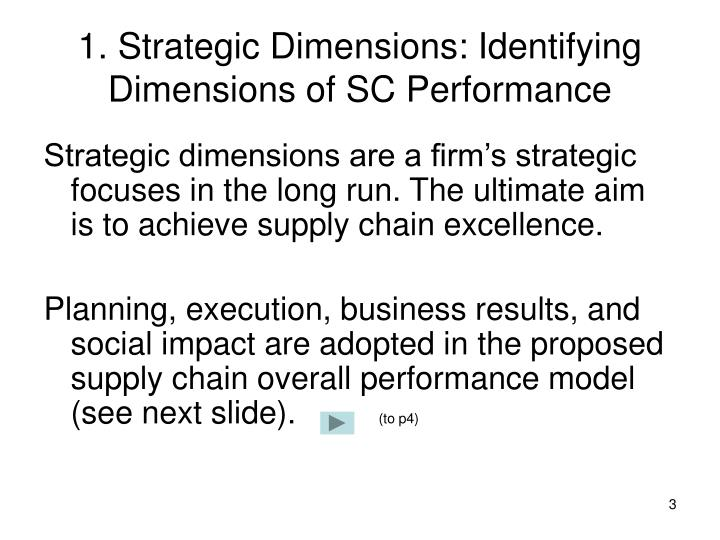 1 strategic dimensions identifying dimensions of sc performance
