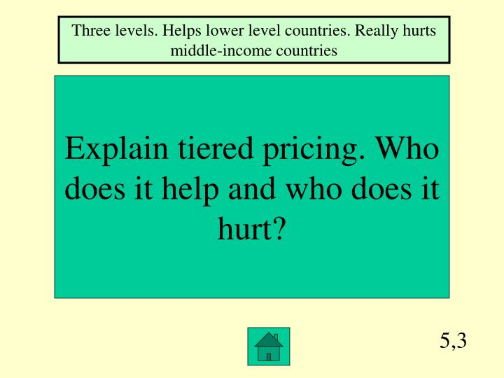Three levels. Helps lower level countries. Really hurts middle-income countries