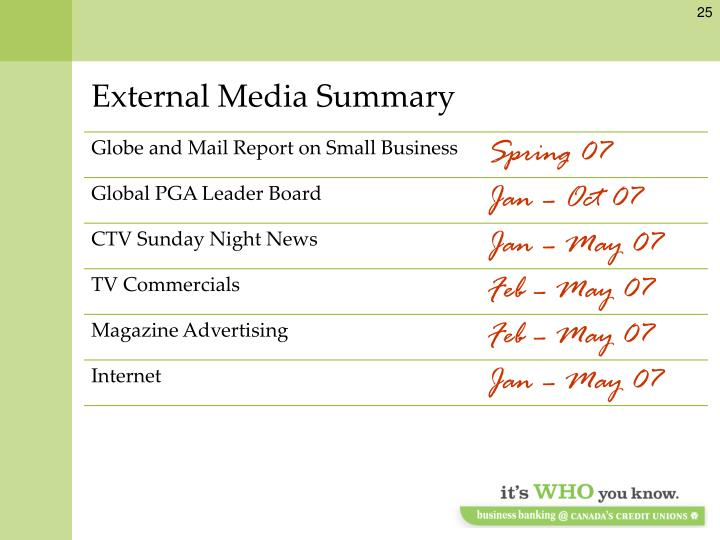 External Media Summary