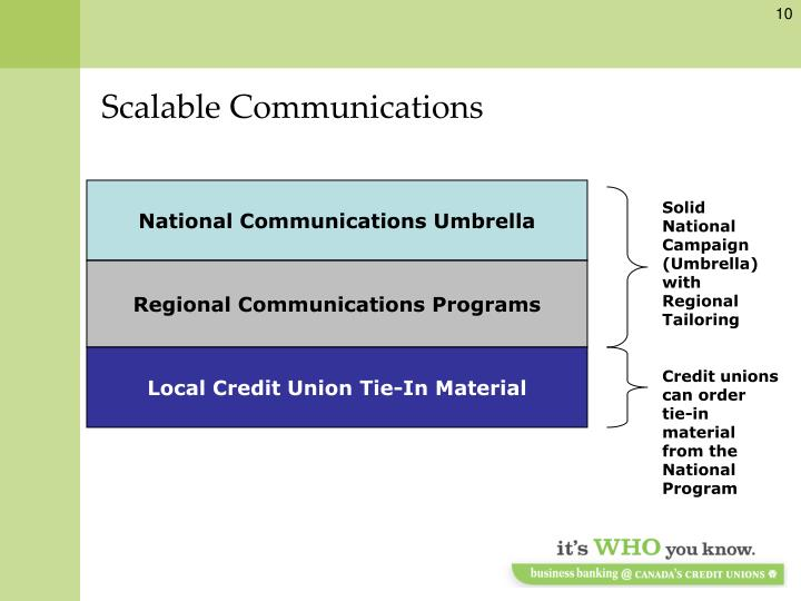 Scalable Communications
