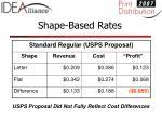 shape based rates1