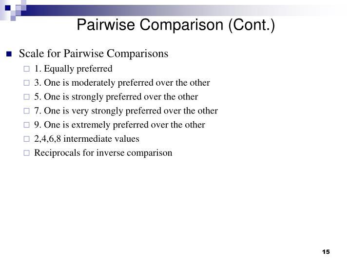 Pairwise Comparison (Cont.)
