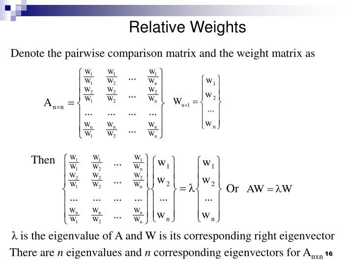 Relative Weights