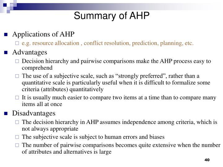 Summary of AHP