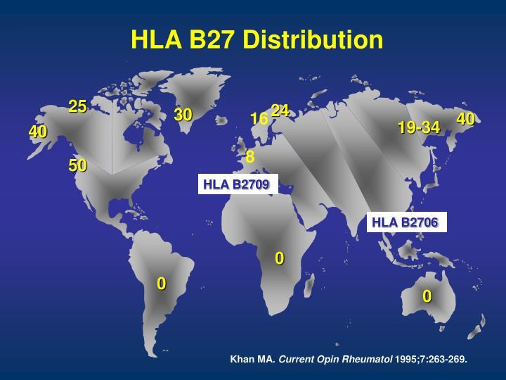 HLA B27 Distribution