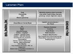 lansman plan