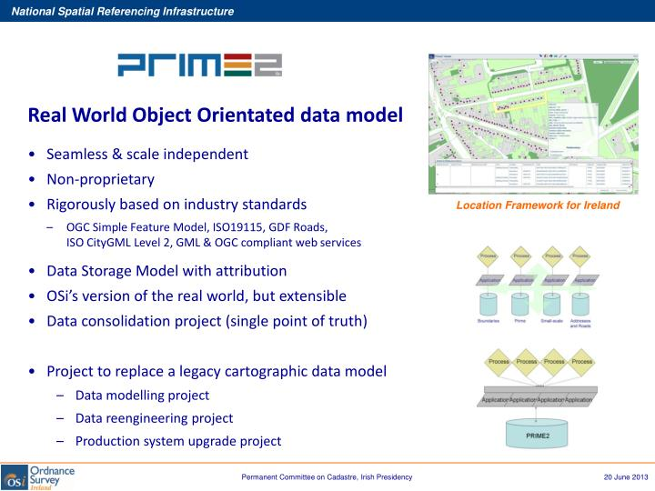 Real World Object Orientated data
