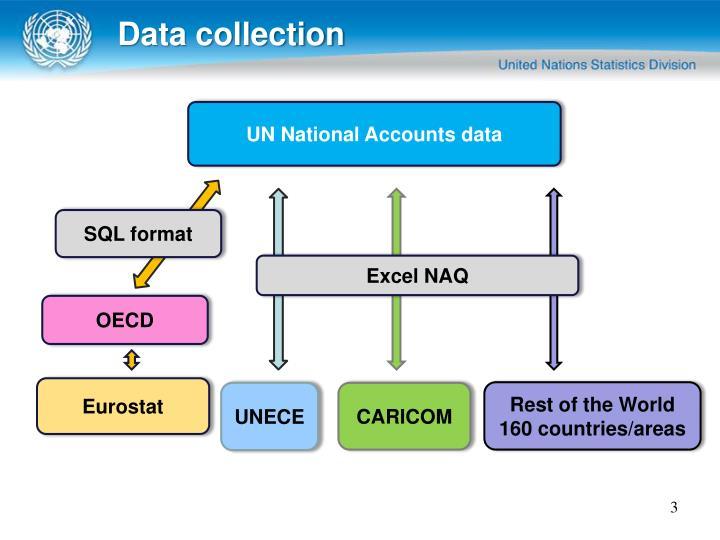 D ata collection