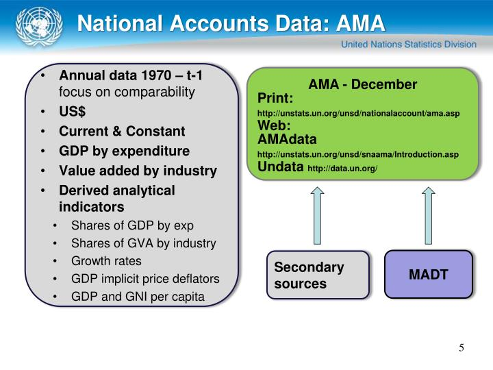 National Accounts Data: