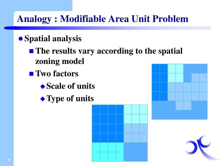 Analogy : Modifiable Area Unit Problem