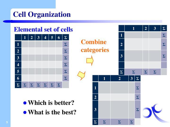 Cell Organization