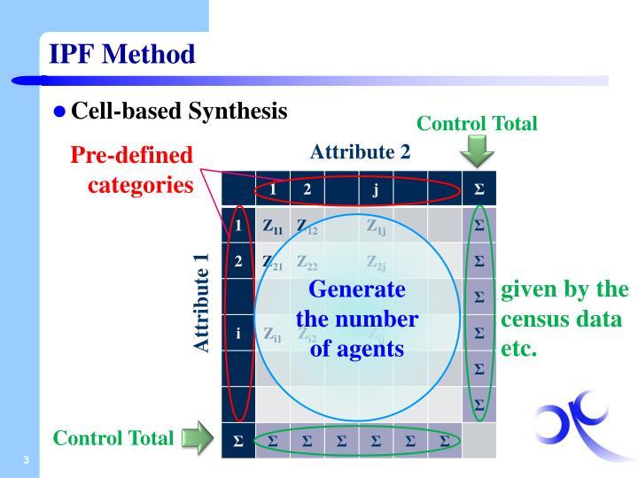 Ipf method