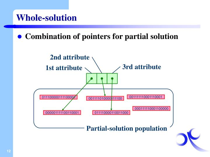 Whole-solution