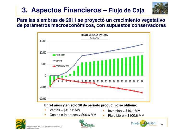 3.  Aspectos Financieros –