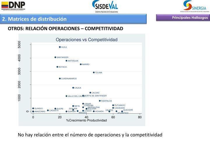 2. Matrices de distribución