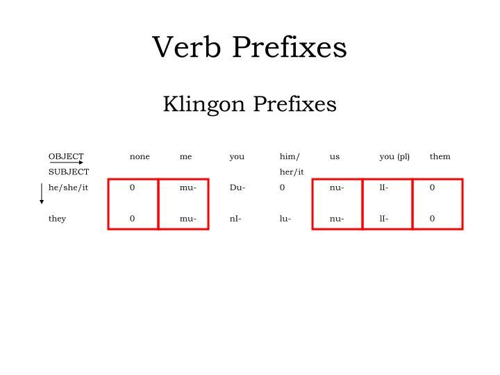 Verb Prefixes