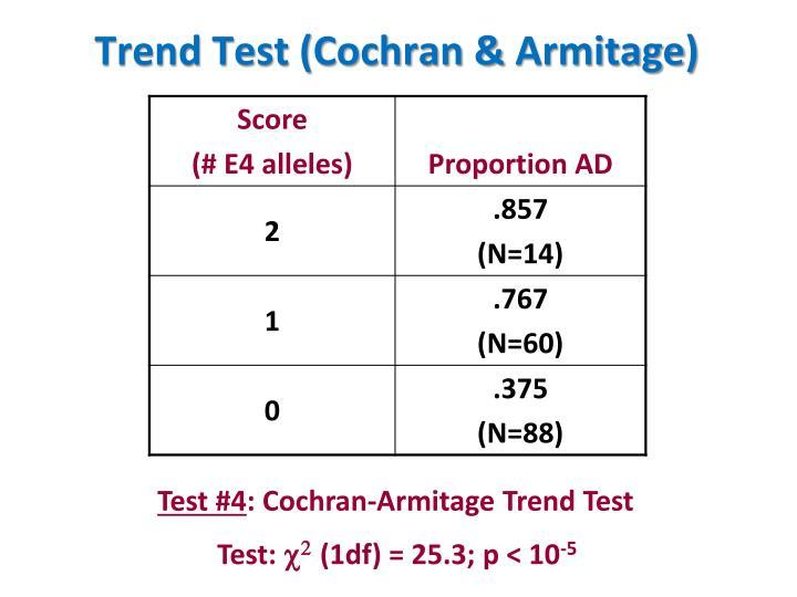 Trend Test (Cochran &