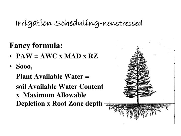 Irrigation Scheduling-