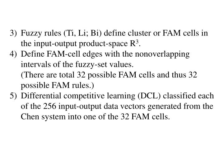 Fuzzy rules (Ti, Li; Bi) define cluster or FAM cells in the input-output product-space R