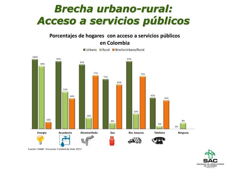 Brecha urbano-rural: