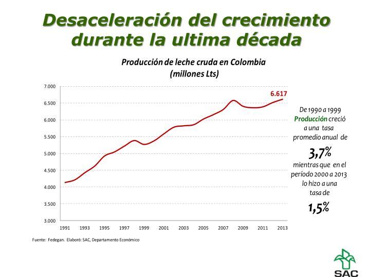 Desaceleración del crecimiento durante la ultima década