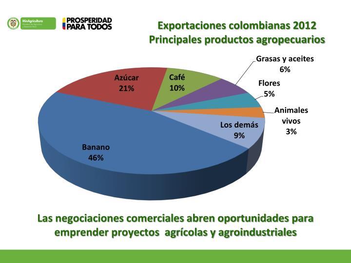 Exportaciones colombianas 2012