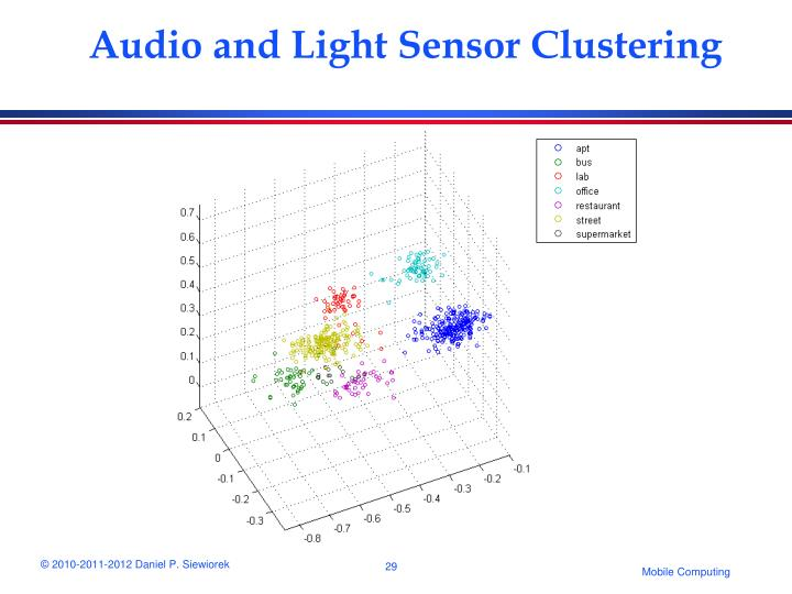 Audio and Light Sensor Clustering