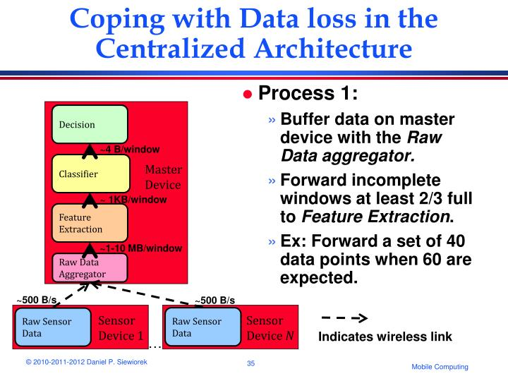 Coping with Data loss in the Centralized Architecture
