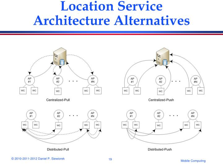 Location Service Architecture Alternatives