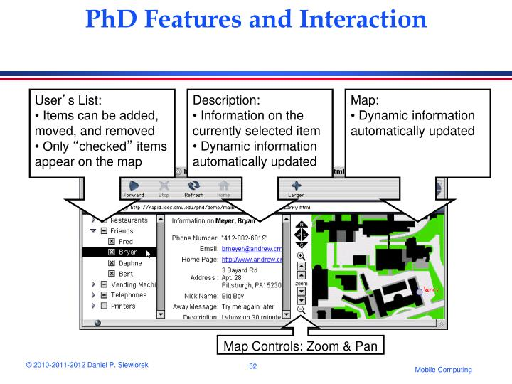PhD Features and Interaction