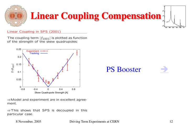 Linear Coupling Compensation