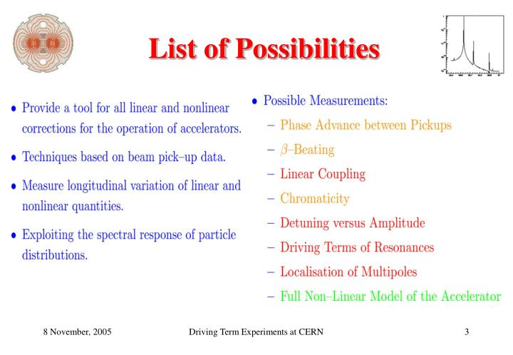 List of Possibilities