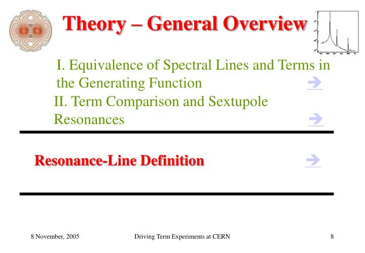 Theory – General Overview