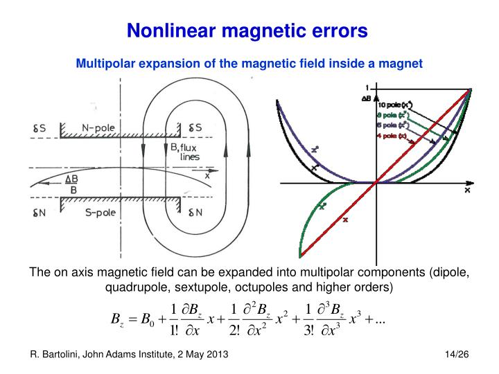 Multipolar expansion of the magnetic field inside a magnet