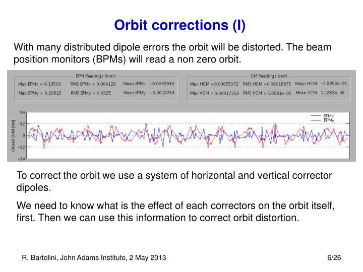 With many distributed dipole errors the orbit will be distorted. The beam position monitors (BPMs) will read a non zero orbit.