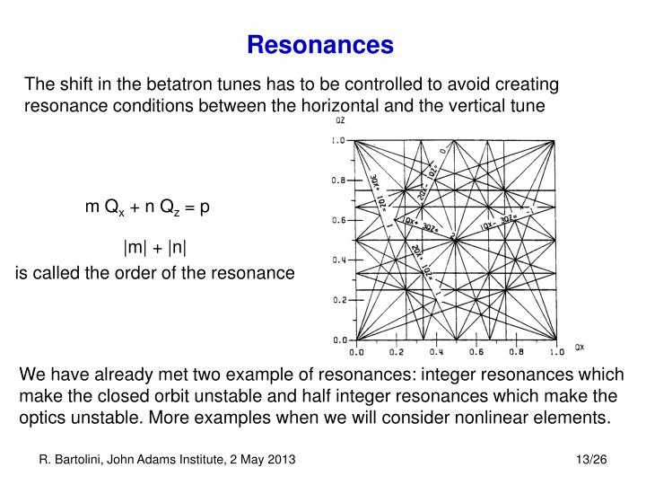 The shift in the betatron tunes has to be controlled to avoid creating resonance conditions between the horizontal and the vertical tune