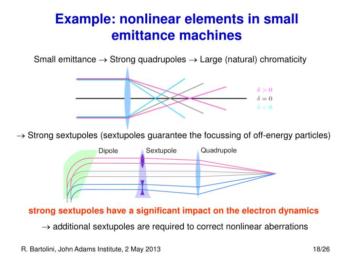 Example: nonlinear elements in small emittance machines