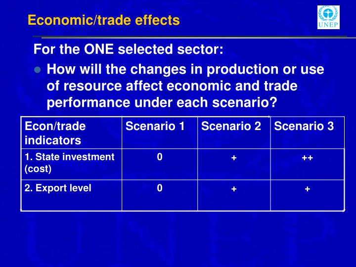 Economic/trade effects