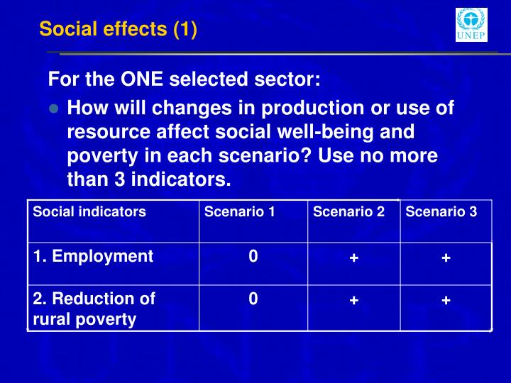 Social effects (1)