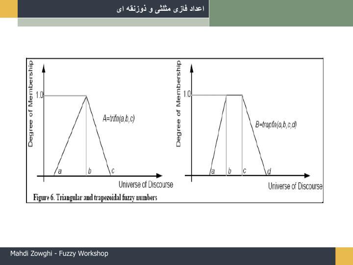 اعداد فازی مثلثی و ذوزنقه ای