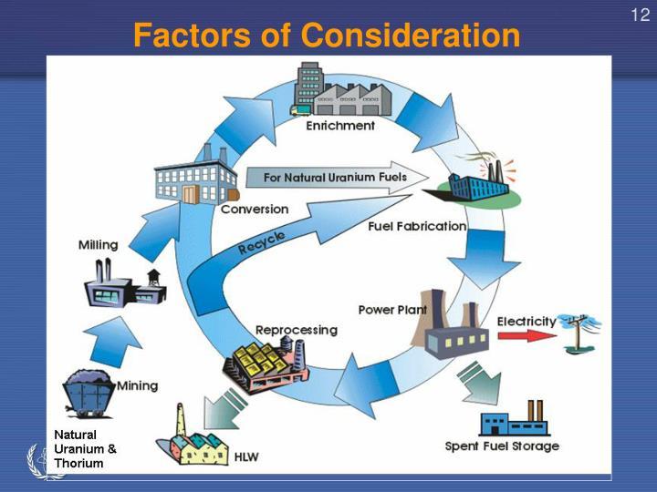 Factors of Consideration