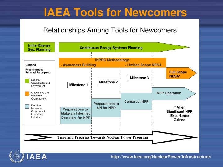 IAEA Tools for Newcomers