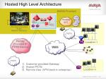hosted high level architecture