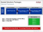 hosted solutions packages